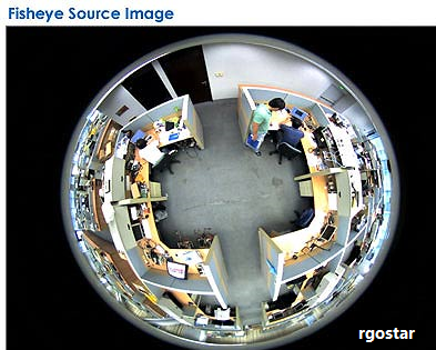 لنز دوربین های چشم ماهی یا 360 درجه