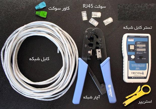 تجهیزات مورد نیاز برای زدن سوکت کابل شبکه